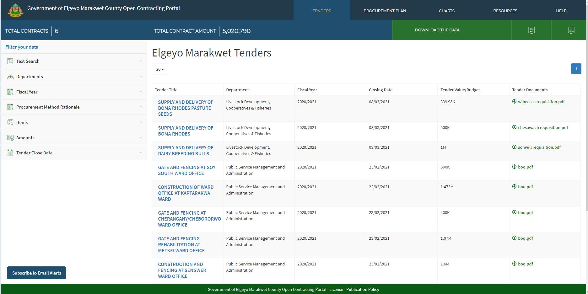 Elgeyo Marakwet launches Open Procurement Portal